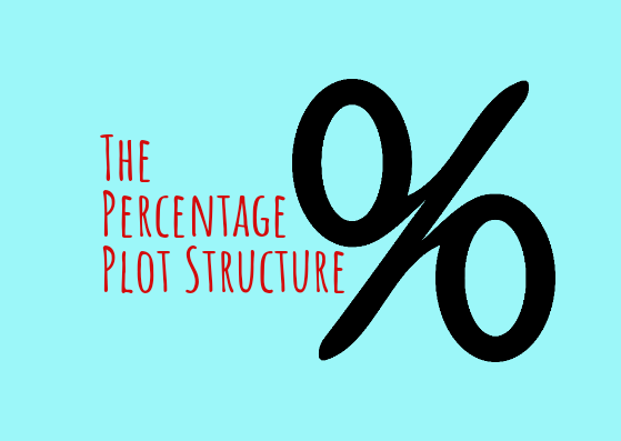 The Percentage plot structure